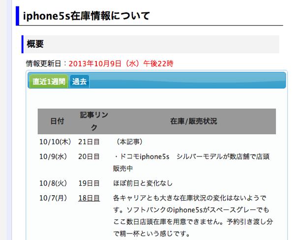 在庫情報 ヨドバシカメラのiphone5s在庫20について 10月11日~   iphoneミステリアス