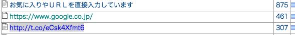 アクセス解析Ver4 1 ログイン中