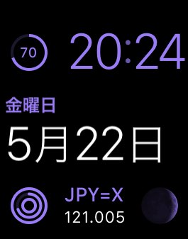 Apple Watch 届いて1ヶ月弱 今の文字盤はこうなりました♪   begejstring for DANMARK
