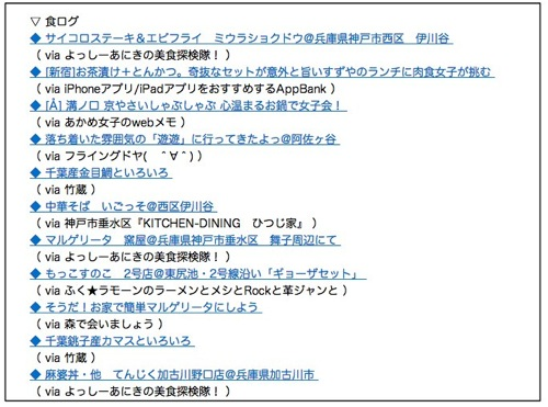 For Blogger Links 003  2013 04 15版 | 覚醒する  CDiP 1