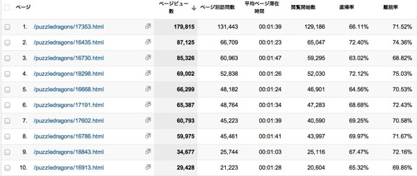 ページ  Google Analytics 1