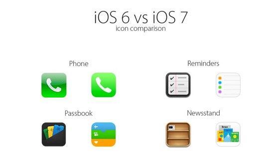 アイコンの比較画像 iOS 7 vs  iOS 6